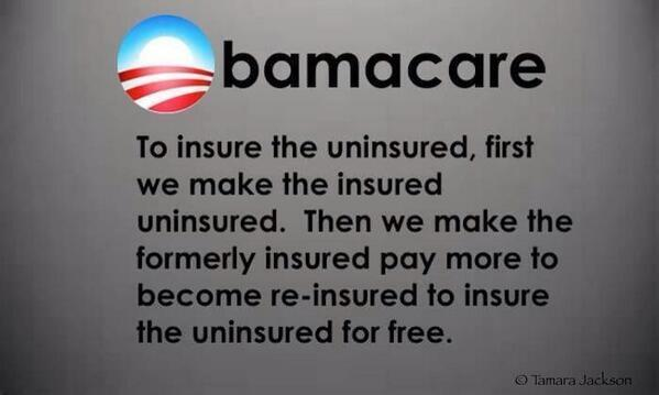 ObamaCare Wrapped Up...